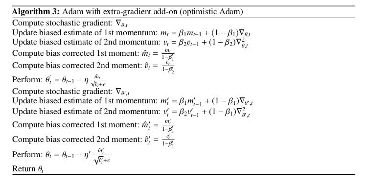 Optimistic Mirror Descent in saddle-point problems - Adam