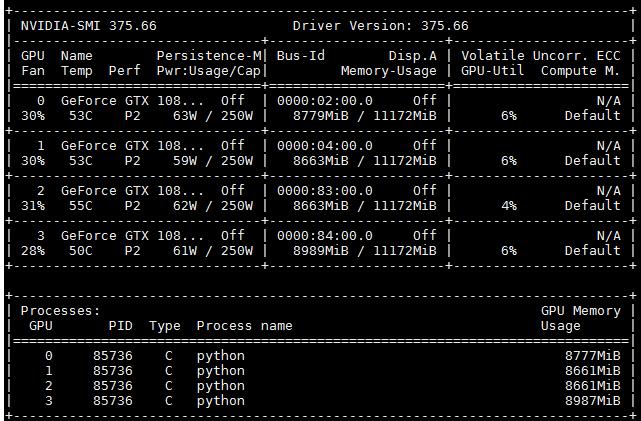 High GPU Memory-Usage but low volatile gpu-util - PyTorch Forums