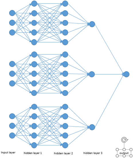 subnetworkscombination
