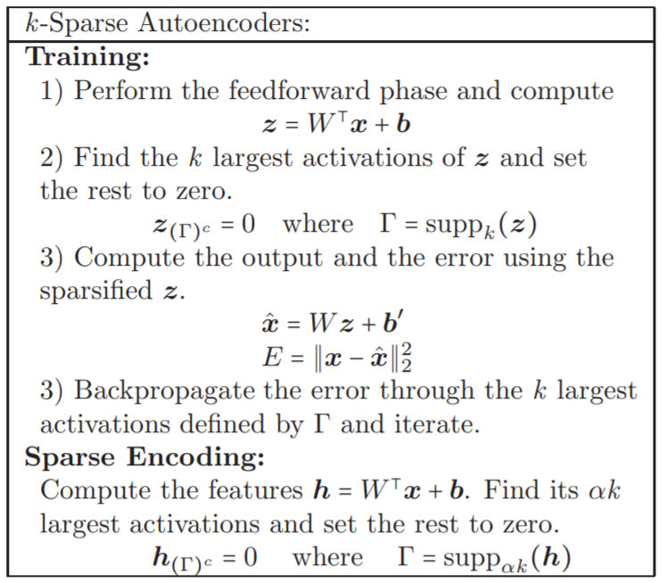 Implementing k-sparse autoencoder on FastText embedding, the