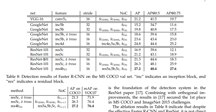 What is the corresponding part of resnet101's