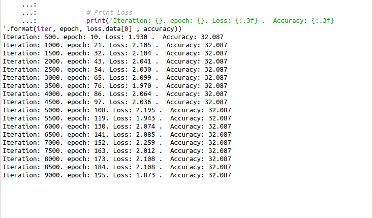 Stagnation in accuracy - PyTorch Forums