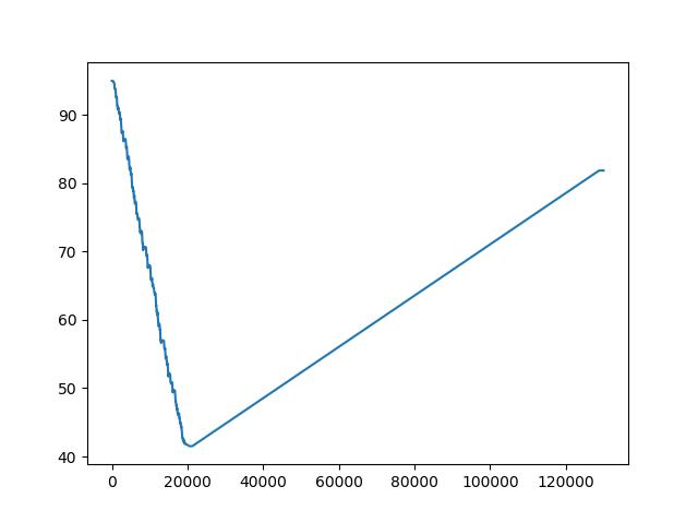 Figure_7png