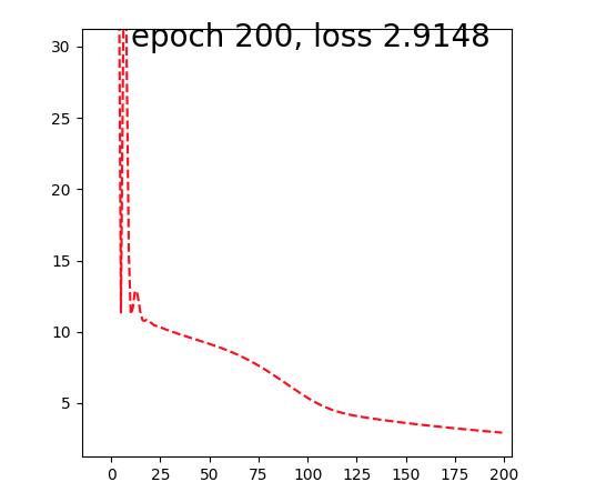 curve_loss2