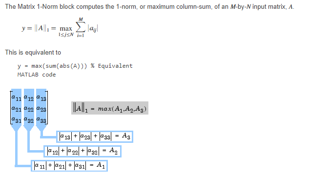 Torch norm() fail to calculate 1-norm of matrix - PyTorch Forums