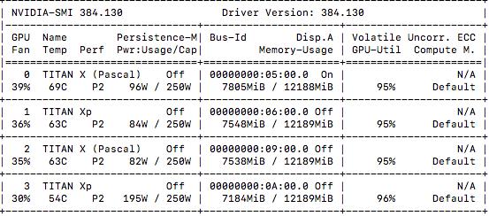 DataParallel imbalanced memory usage - PyTorch Forums