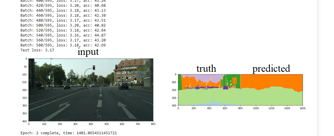 Unet+CityScape underfitting(-ish) - vision - PyTorch Forums