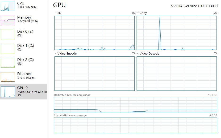 No GPU utilization when running script - PyTorch Forums