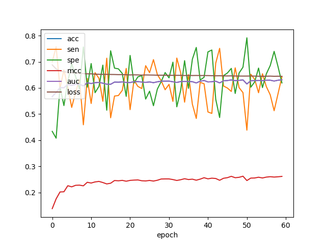 Which metric to use for early stopping? - PyTorch Forums