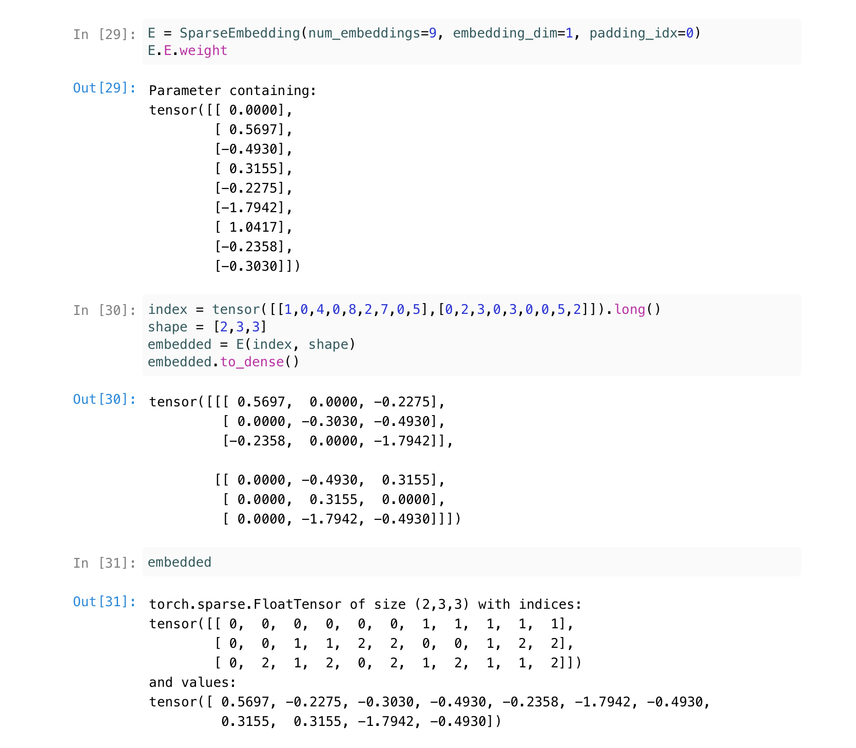 Solved, Self Implementing] How to return sparse tensor from
