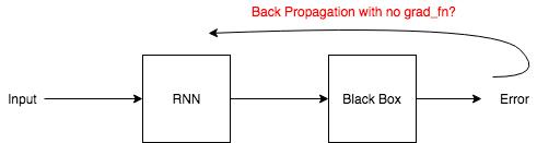 backpropproblem